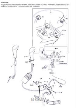 New Holland JOYSTICK CONTROL KIT for loaders #717565006